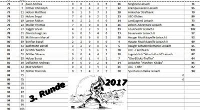 2017_Stockturnier_Durchgang_III