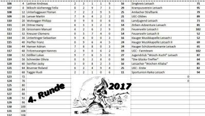 2017_Stockturnier_Durchgang_IV